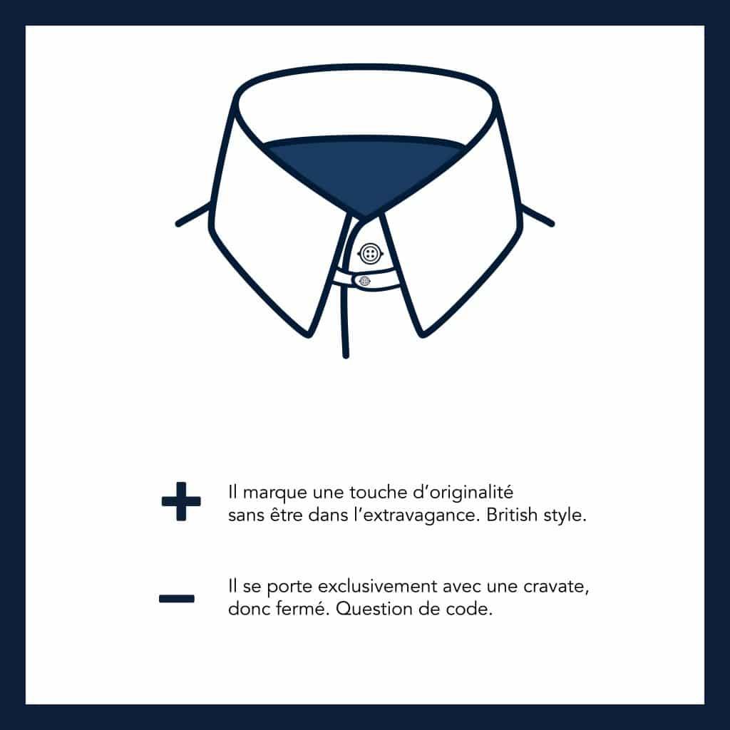 Col anglais aka tab collar